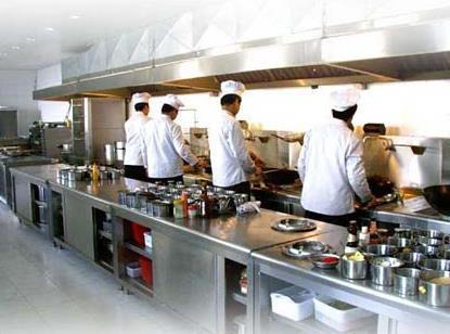 酒店厨房管理